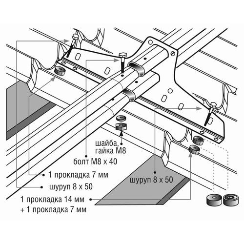 Снегозадержатель для металлочерепицы установка своими руками