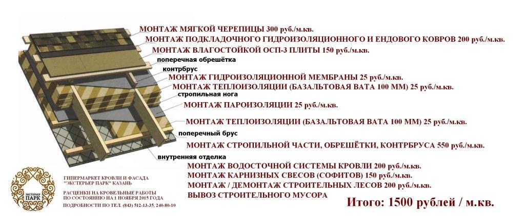 Монтаж черепицы в Казани